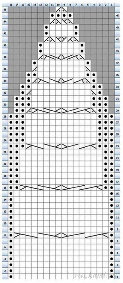 «Пирамидки», узоры спицами · «