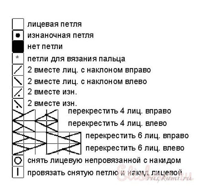 «Пирамидки», узоры спицами