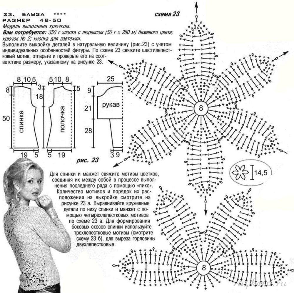 Блузон крючком схемы и описание