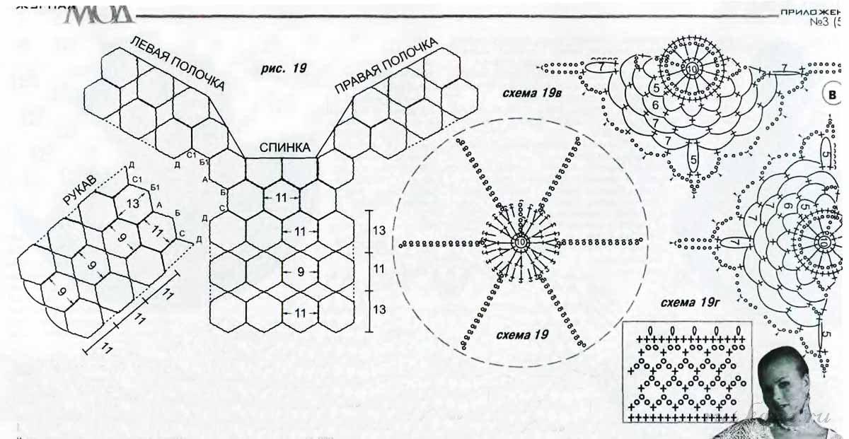 Схема сборки жакета из мотивов