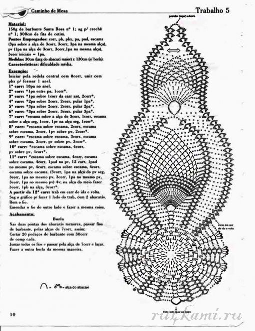 СХЕМЫ ВЯЗАНИЯ КРЮЧКОМ И СПИЦАМИ Лучшие модели вязанной одежды со схемами и описанием работы МанияВязания - вязание