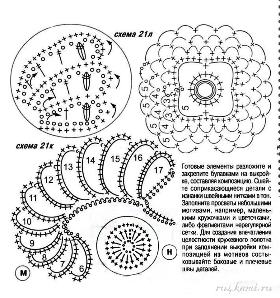 Ирландское вязание модели и схем
