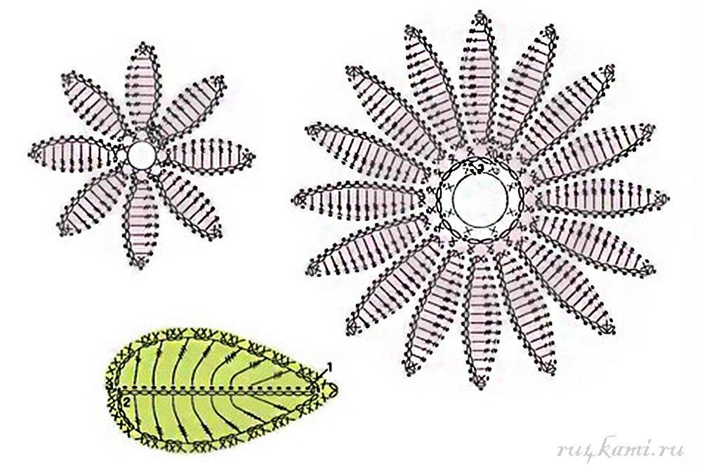 Цветы крючком, объемный цветок