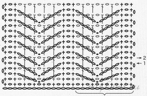 Узоры крючком, плотный узор «Елочка»